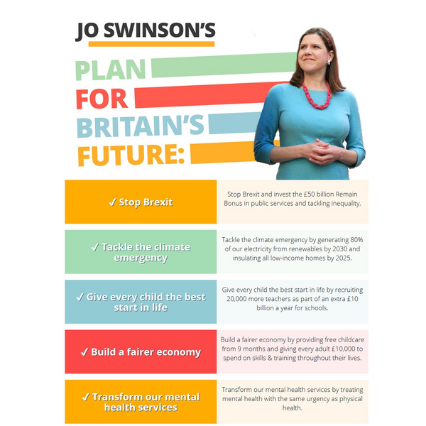 Jo s Plan for the Future